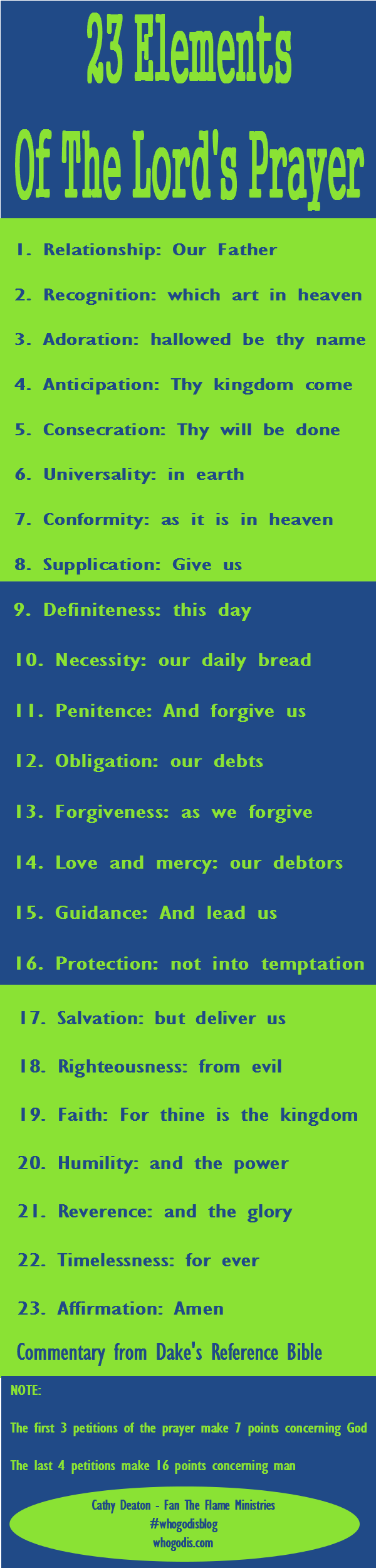 23-elements-lords-prayer