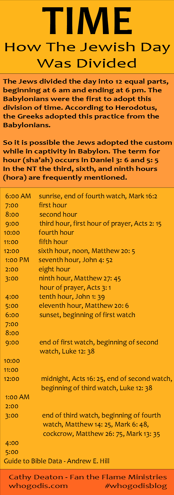 time-how-jewish-day-divided