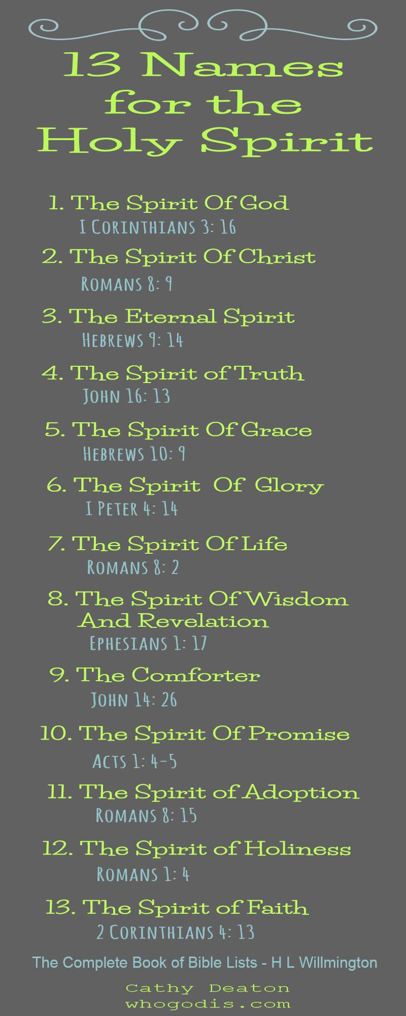 13-Names-For-Holy-Spirit